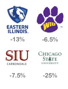 decline in college enrollment